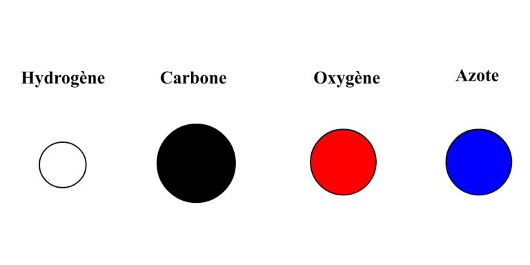 Les principaux modèles atomiques
