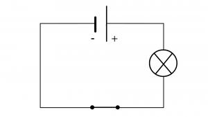 schéma normalisé exemple 2