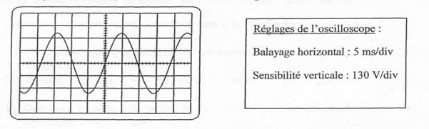 brevet-2009-techno-05-oscilloscope