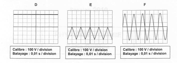brevet-2010-02-oscillogramme-2