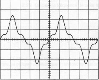 brevet-2010-r-04_oscillogramme