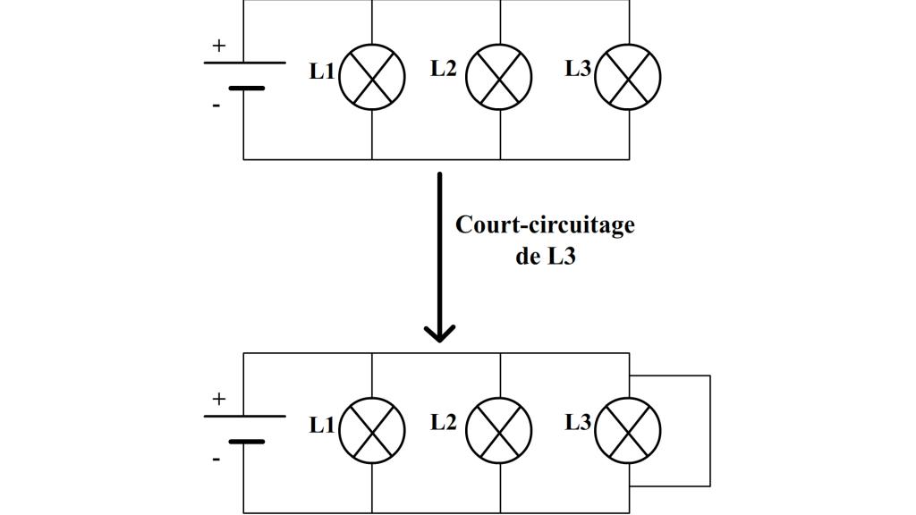 Court ciruit dans un circuit en dérivation