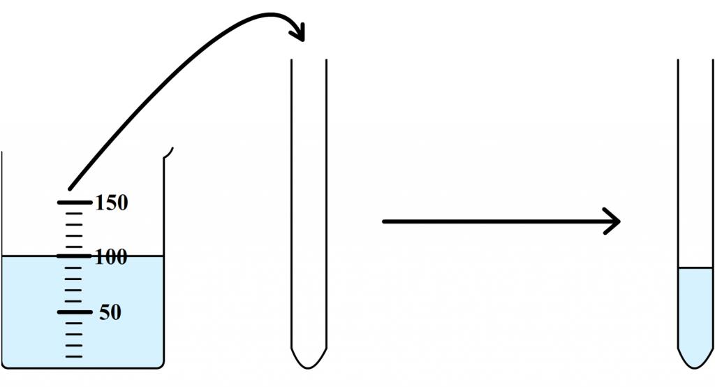reconnaissance-ions-cuivre-etape1