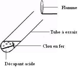 brevet-2011-college-test-dihydrogene-correction